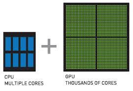 CPU Cores vs GPU Cores